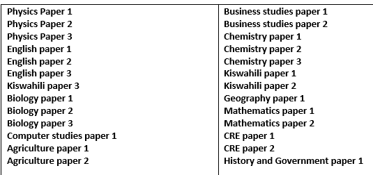 2019 KASSU past papers - FREE KCSE PAST PAPERS